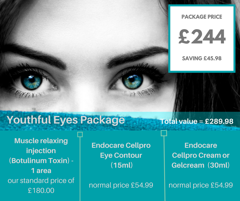 Youthful Eyes Package Deal